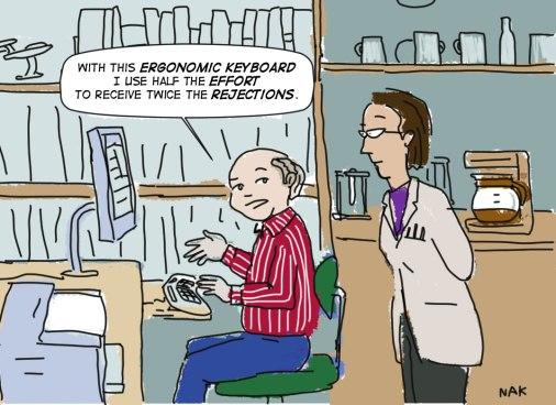 ergonomic-errors-publishing-rejections